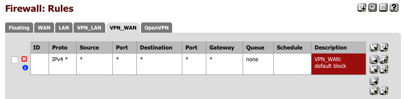VPN_WAN Firewall ruleset