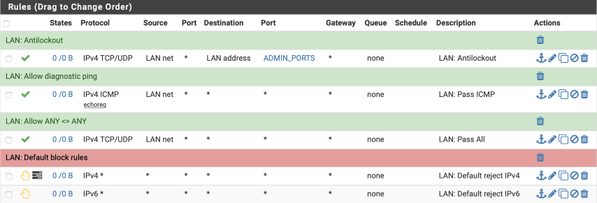 pfSense baseline guide with VPN, Guest and VLAN support